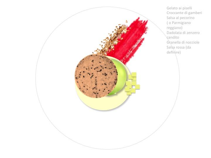 Progetto del piatto gelato salato ai piselli degli studenti della scuola Galdus a Milano