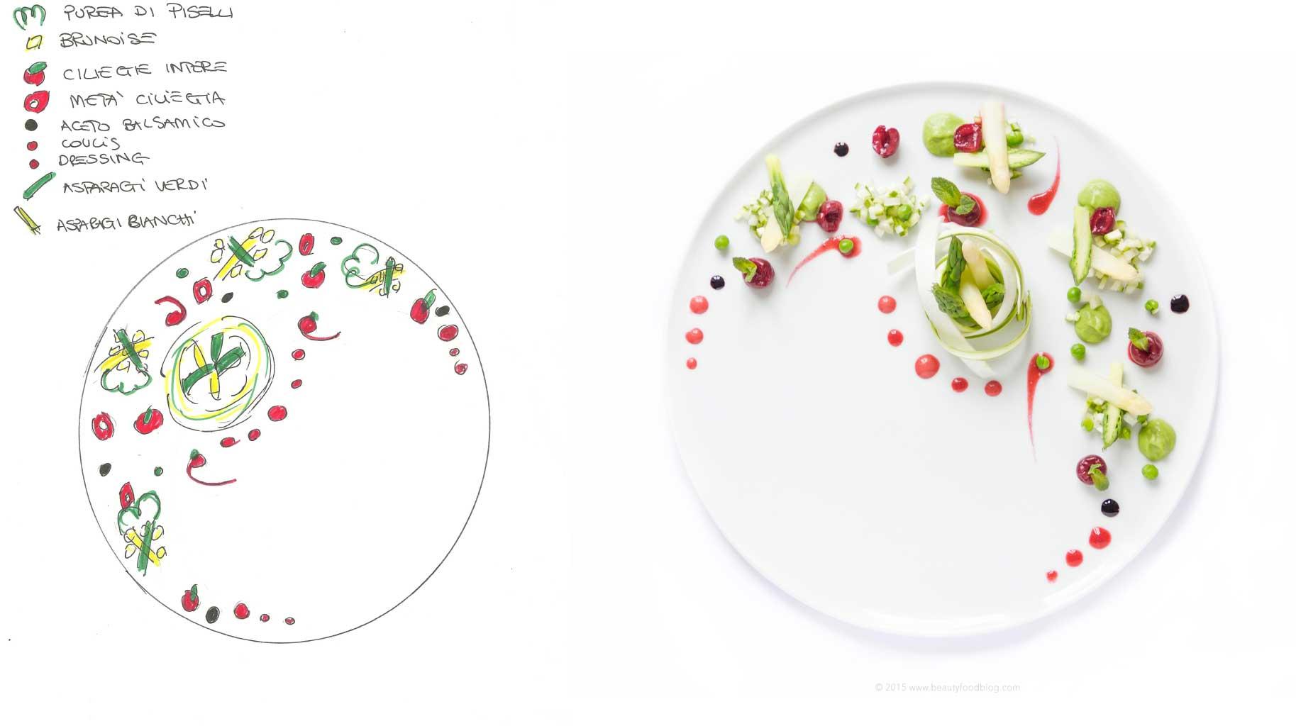 Impiattamento per contest Taste&More realizzato dalla food blogger Francesca Bettoni del blog Beauty Food Blog