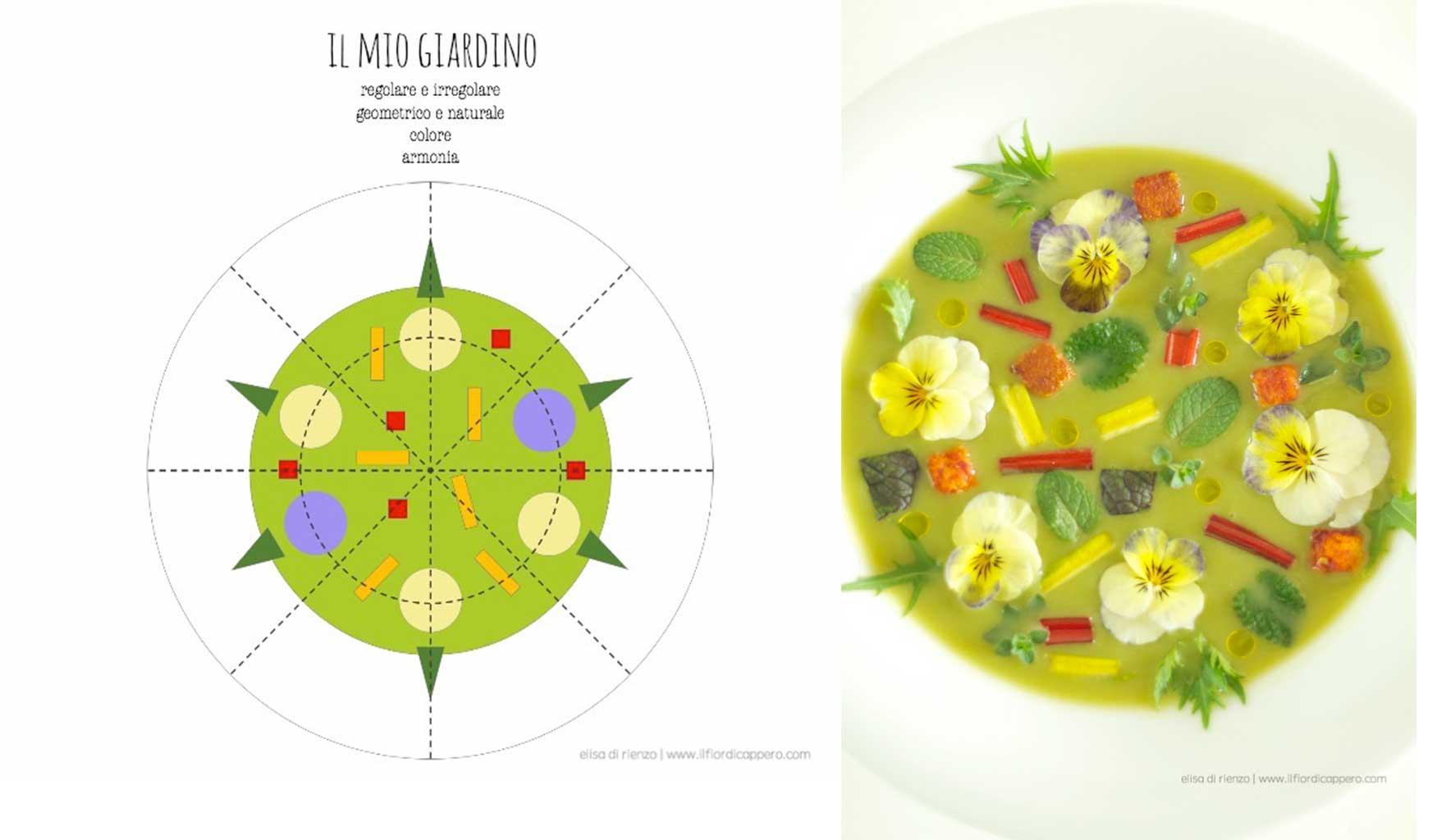 Impiattamento per contest Taste&More realizzato dalla food blogger Elisa di Renzo del blog Il fior di cappero